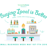 Infographic: The Importance of Buying Local.